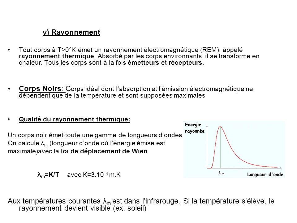 γ) Rayonnement Tout corps à T>0°K émet un rayonnement électromagnétique (REM), appelé rayonnement thermique. Absorbé par les corps environnants, il se