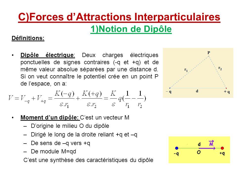 C)Forces dAttractions Interparticulaires 1)Notion de Dipôle Définitions: Dipôle électrique: Deux charges électriques ponctuelles de signes contraires