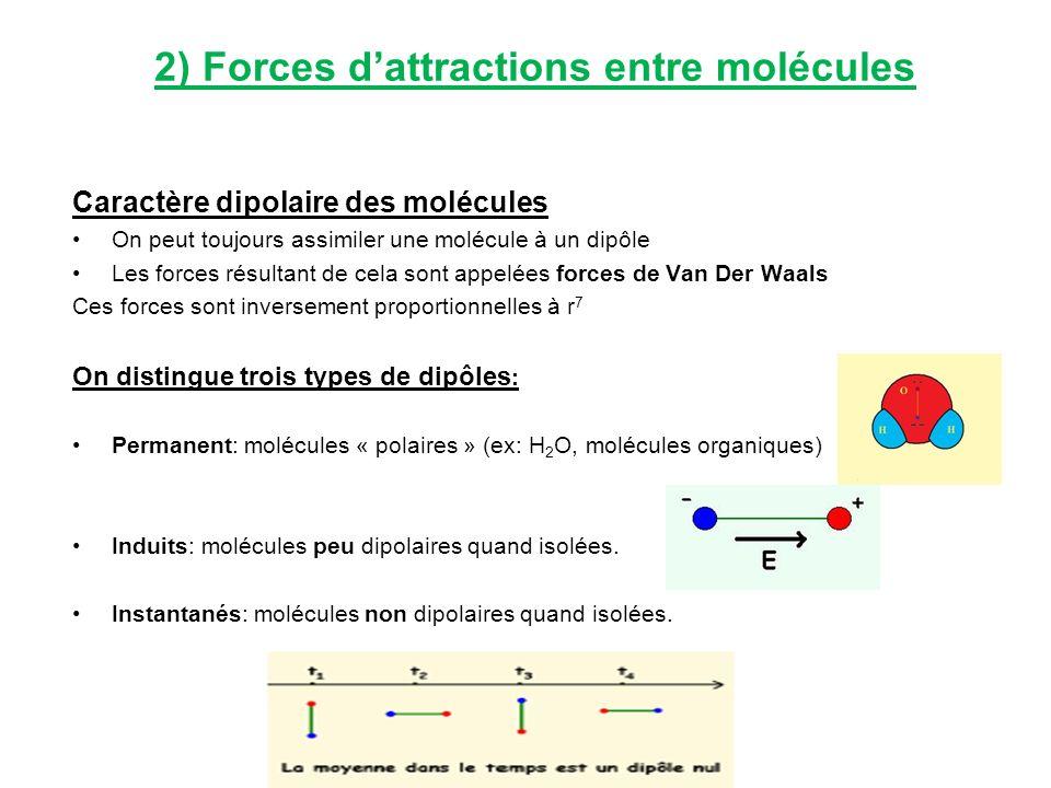 2) Forces dattractions entre molécules Caractère dipolaire des molécules On peut toujours assimiler une molécule à un dipôle Les forces résultant de c