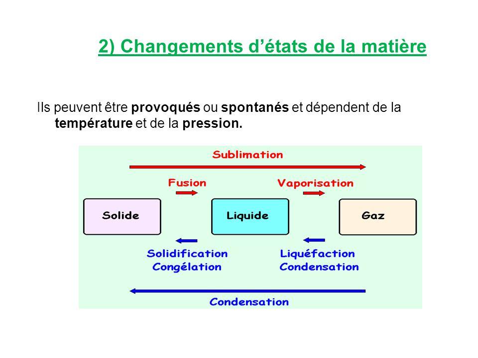 2) Changements détats de la matière Ils peuvent être provoqués ou spontanés et dépendent de la température et de la pression.