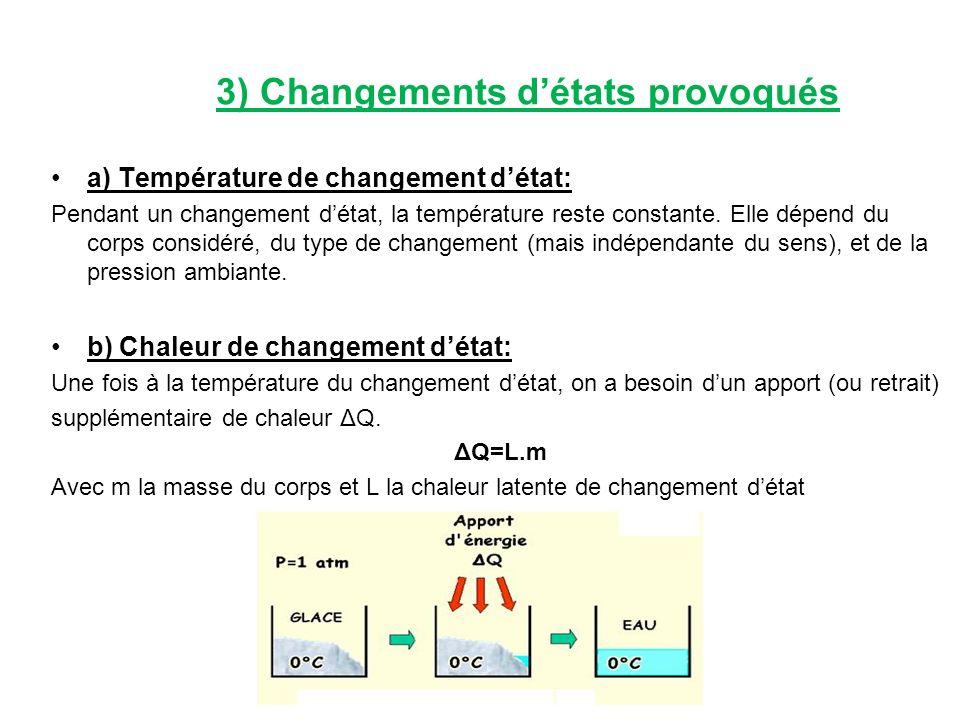 3) Changements détats provoqués a) Température de changement détat: Pendant un changement détat, la température reste constante. Elle dépend du corps