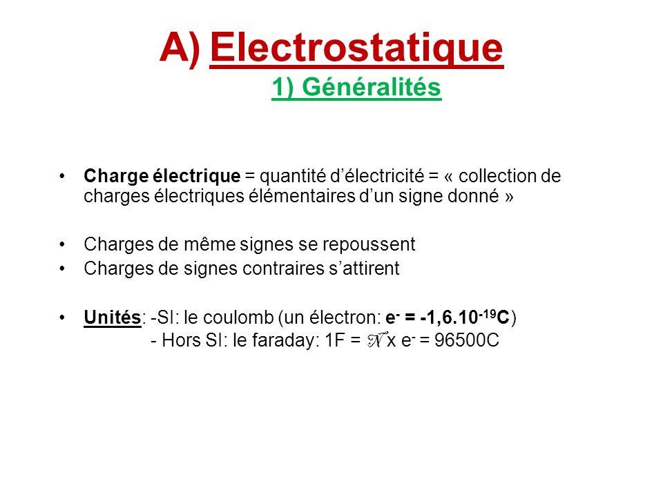 A)Electrostatique 1) Généralités Charge électrique = quantité délectricité = « collection de charges électriques élémentaires dun signe donné » Charge