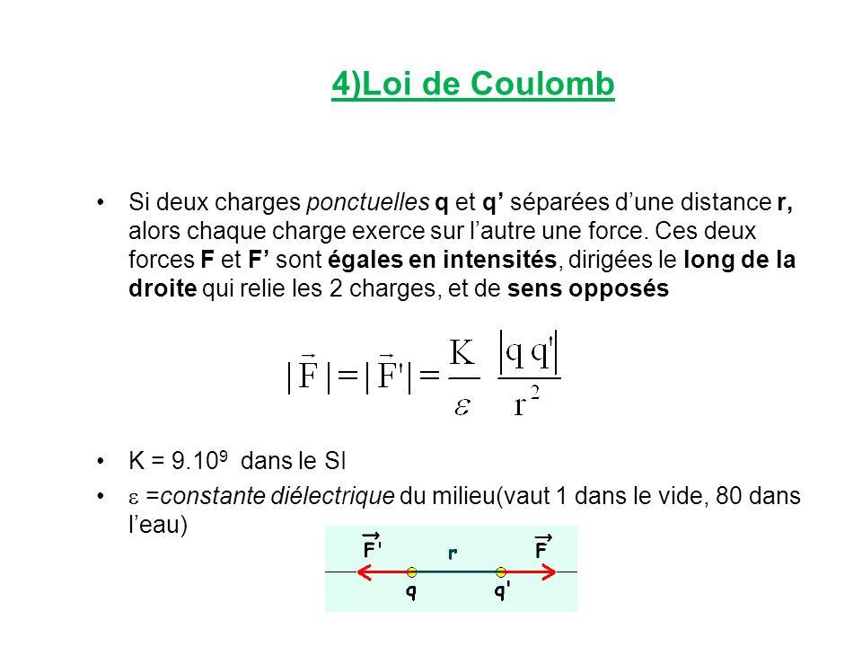 4)Loi de Coulomb Si deux charges ponctuelles q et q séparées dune distance r, alors chaque charge exerce sur lautre une force. Ces deux forces F et F