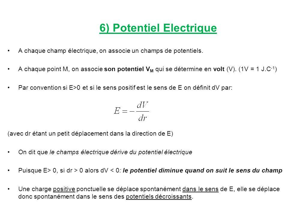 6) Potentiel Electrique A chaque champ électrique, on associe un champs de potentiels. A chaque point M, on associe son potentiel V M qui se détermine