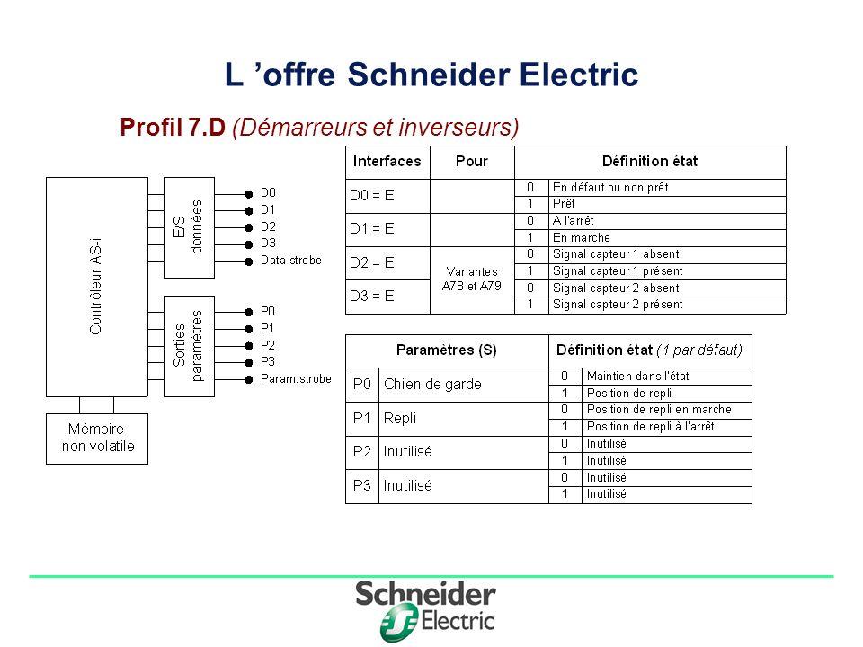 Division - Name - Date - Language 1818 L offre Schneider Electric Profil 7.D (Démarreurs et inverseurs)