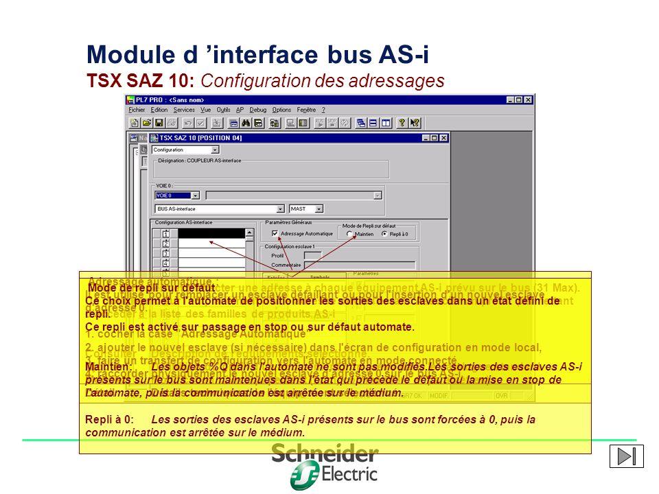 Division - Name - Date - Language 1212 Module d interface bus AS-i TSX SAZ 10: Configuration des adressages Cette zone permet d'affecter une adresse à