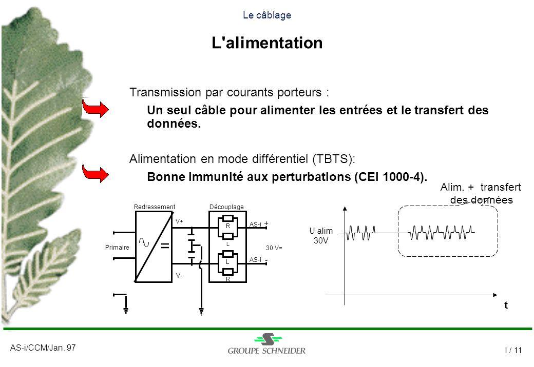 AS-i/CCM/Jan. 97 I / 11 Transmission par courants porteurs : Un seul câble pour alimenter les entrées et le transfert des données. Alimentation en mod