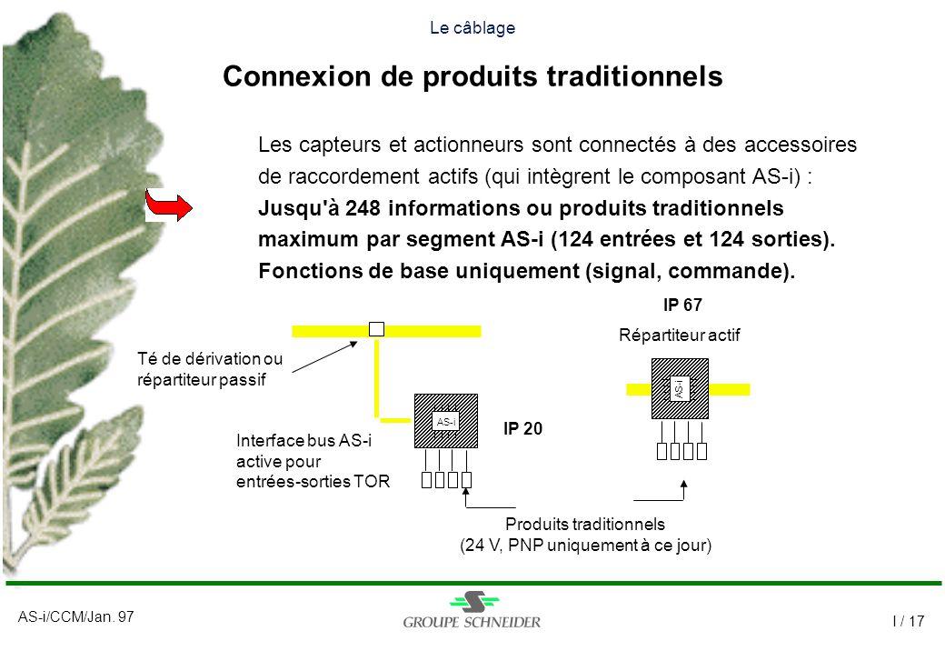 AS-i/CCM/Jan. 97 I / 17 Le câblage Connexion de produits traditionnels IP 67 IP 20 AS-i Répartiteur actif Produits traditionnels (24 V, PNP uniquement