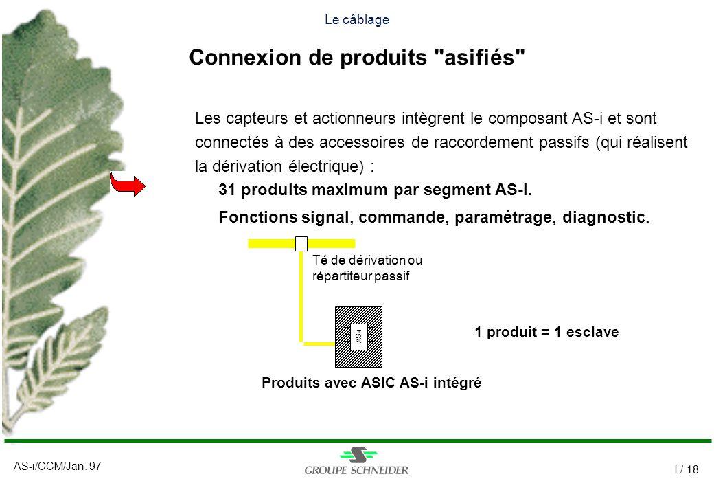 AS-i/CCM/Jan. 97 I / 18 Le câblage Connexion de produits