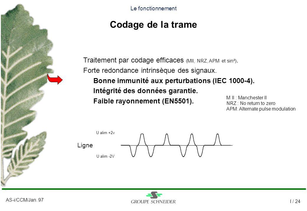AS-i/CCM/Jan. 97 I / 24 Le fonctionnement Codage de la trame Traitement par codage efficaces (MII, NRZ, APM et sin²). Forte redondance intrinsèque des