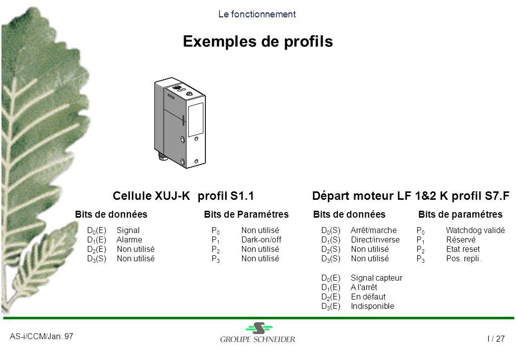 AS-i/CCM/Jan. 97 I / 27 Cellule XUJ-K profil S1.1Départ moteur LF 1&2 K profil S7.F D 0 (E)Signal D 1 (E)Alarme D 2 (E)Non utilisé D 3 (S)Non utilisé