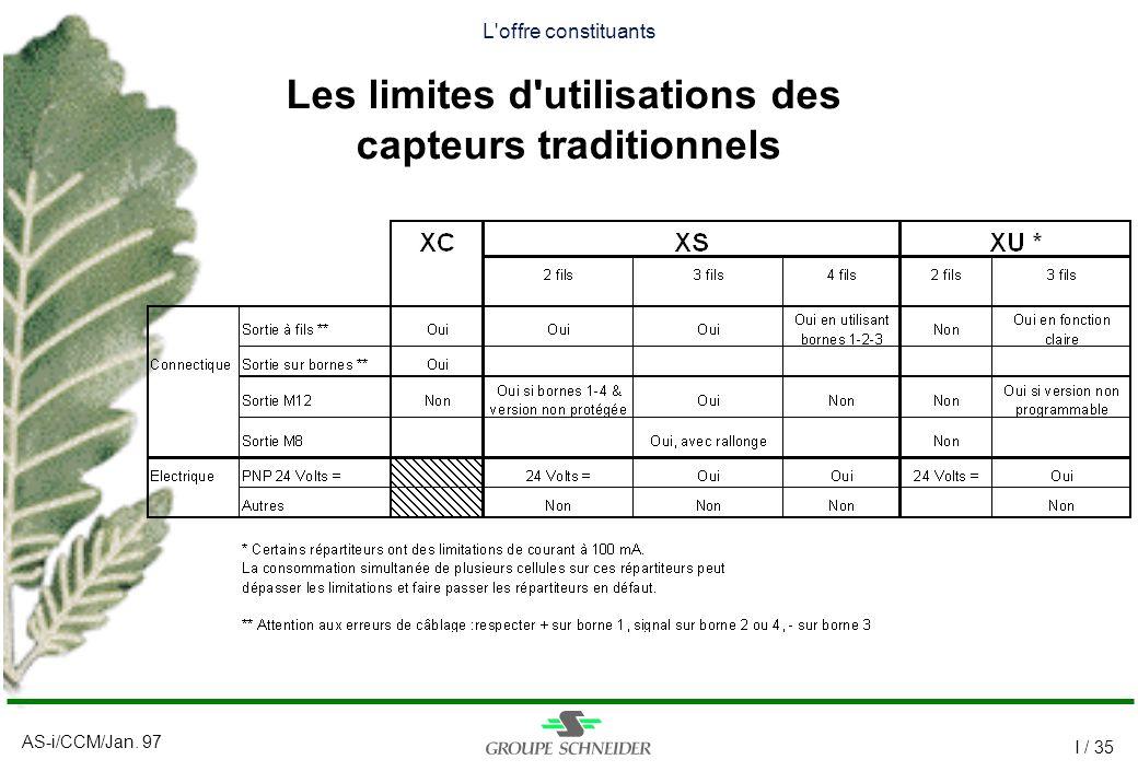 AS-i/CCM/Jan. 97 I / 35 L'offre constituants Les limites d'utilisations des capteurs traditionnels