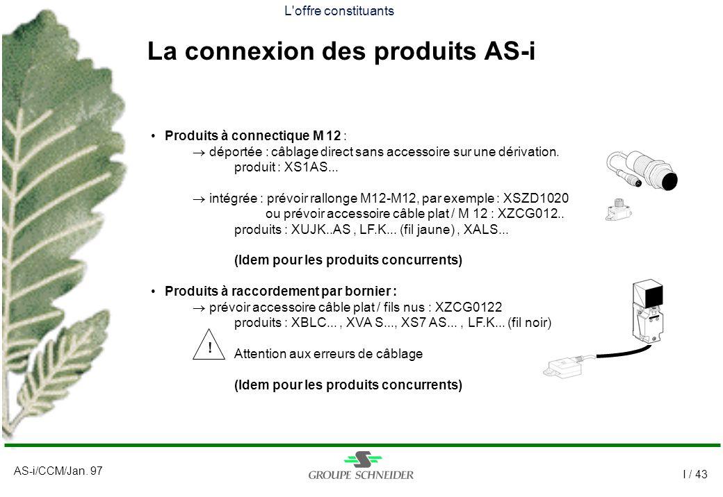 AS-i/CCM/Jan. 97 I / 43 Produits à connectique M 12 : déportée : câblage direct sans accessoire sur une dérivation. produit : XS1AS... intégrée : prév