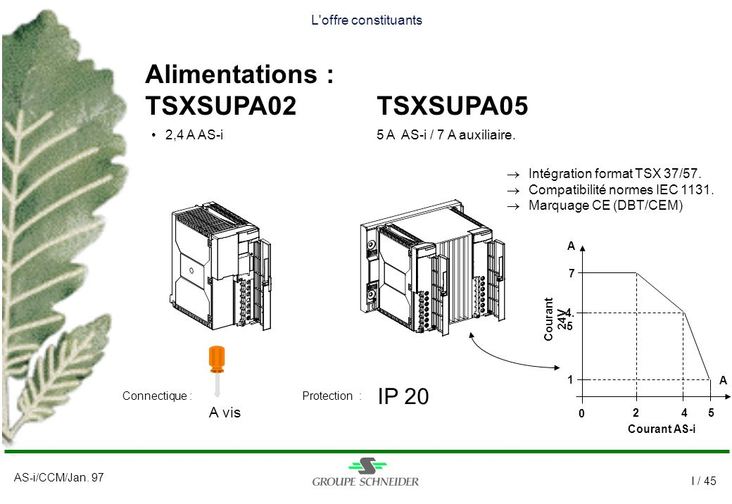 AS-i/CCM/Jan. 97 I / 45 4. 5 L'offre constituants Alimentations : TSXSUPA02 TSXSUPA05 2,4 A AS-i5 A AS-i / 7 A auxiliaire. Intégration format TSX 37/5