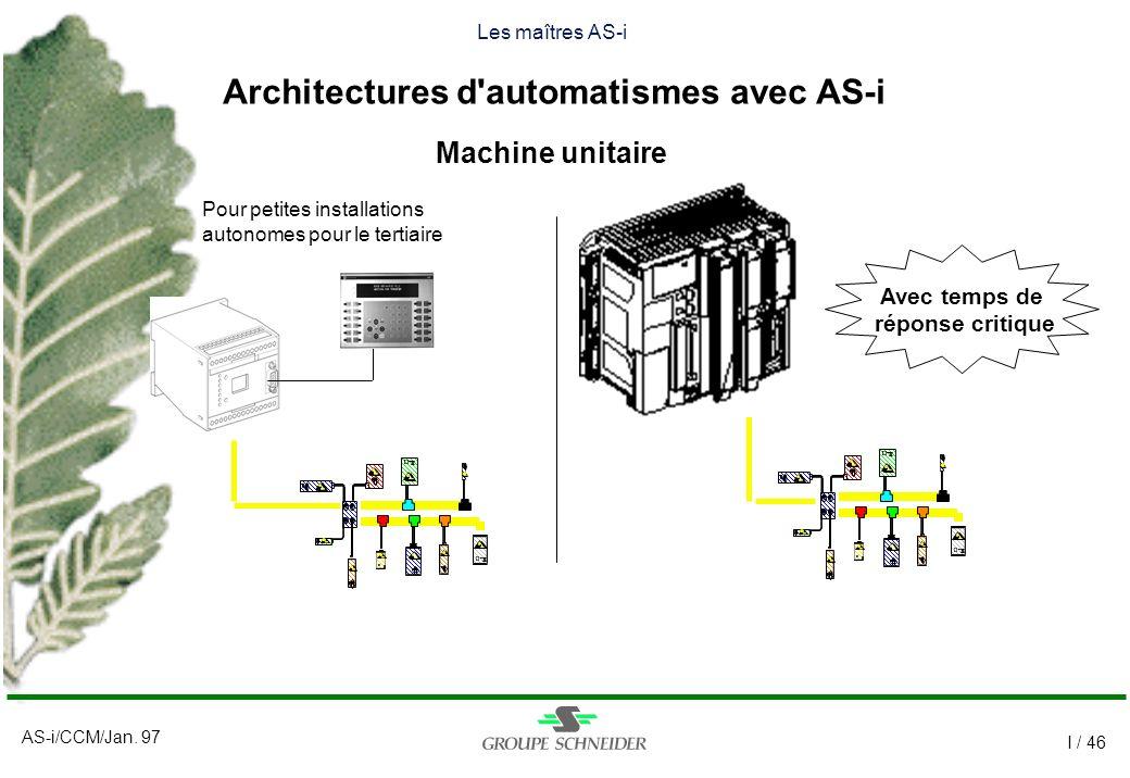 AS-i/CCM/Jan. 97 I / 46 Les maîtres AS-i Architectures d'automatismes avec AS-i Pour petites installations autonomes pour le tertiaire Machine unitair