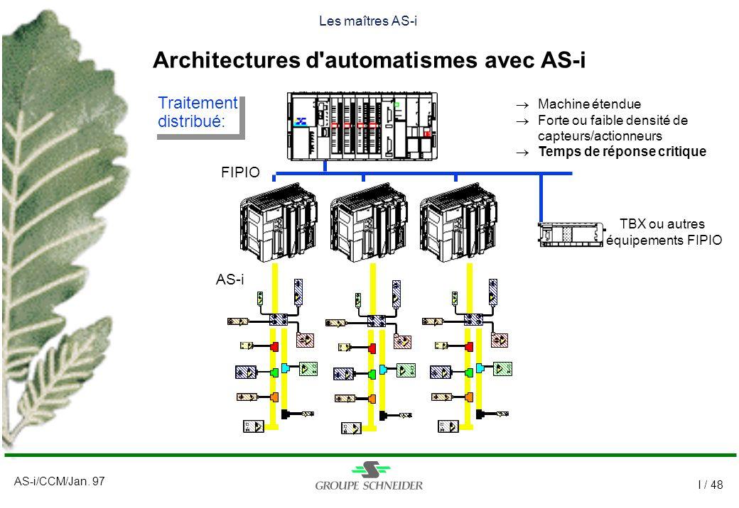AS-i/CCM/Jan. 97 I / 48 Traitement distribué: Traitement distribué: Les maîtres AS-i Architectures d'automatismes avec AS-i FIPIO AS-i Machine étendue