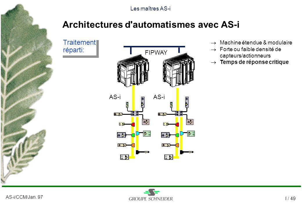 AS-i/CCM/Jan. 97 I / 49 Les maîtres AS-i Architectures d'automatismes avec AS-i Machine étendue & modulaire Forte ou faible densité de capteurs/action