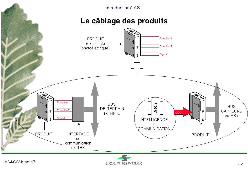AS-i/CCM/Jan. 97 I / 5 PRODUIT (ex: cellule photoélectrique) Fonction 1 Fonction 2 Signal Introduction à AS-i Le câblage des produits BUS DE TERRAIN e