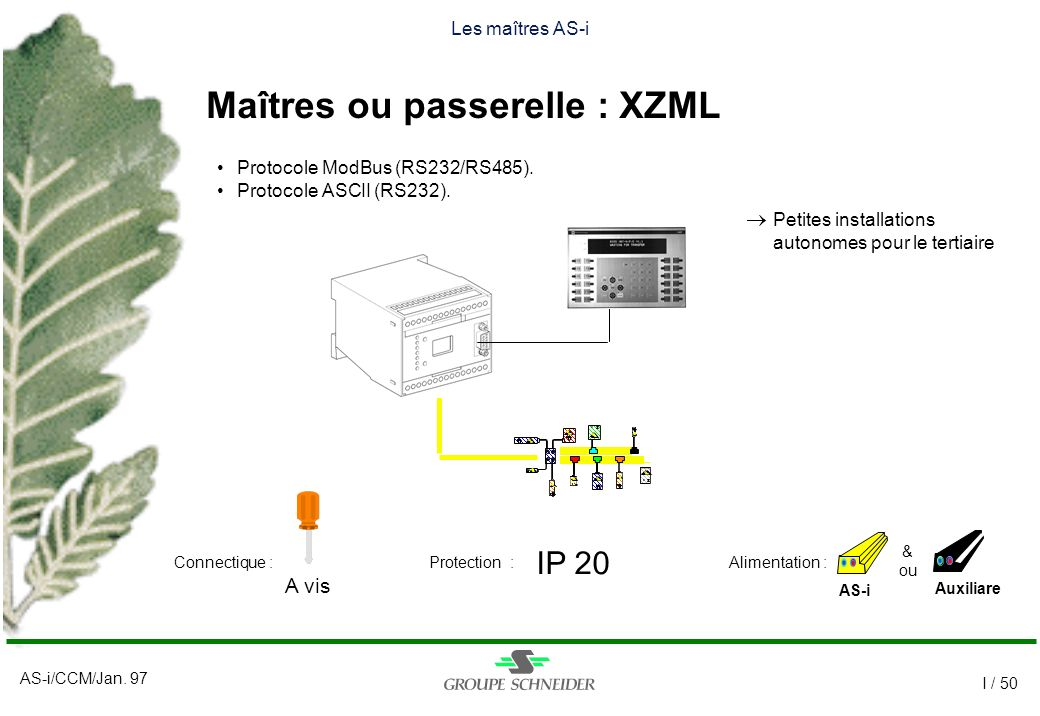 AS-i/CCM/Jan. 97 I / 50 Les maîtres AS-i Maîtres ou passerelle : XZML AS-i IP 20 A vis Auxiliare Alimentation :Connectique :Protection : & ou Protocol