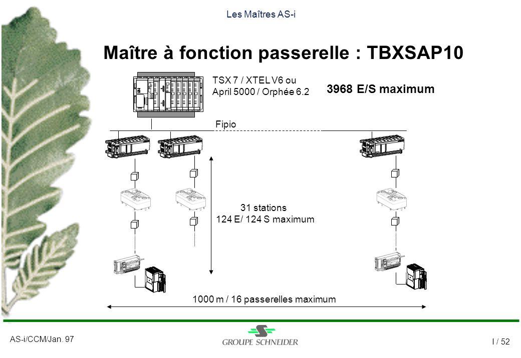 AS-i/CCM/Jan. 97 I / 52 1000 m / 16 passerelles maximum 31 stations 124 E/ 124 S maximum Fipio TSX 7 / XTEL V6 ou April 5000 / Orphée 6.2 3968 E/S max