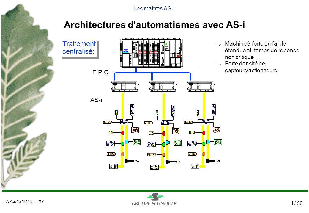 AS-i/CCM/Jan. 97 I / 58 FIPIO AS-i Traitement centralisé: Traitement centralisé: Les maîtres AS-i Architectures d'automatismes avec AS-i Machine à for