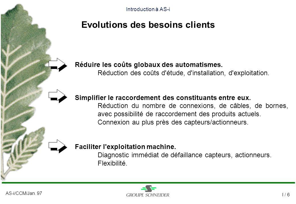 AS-i/CCM/Jan. 97 I / 6 Introduction à AS-i Evolutions des besoins clients Réduire les coûts globaux des automatismes. Réduction des coûts d'étude, d'i