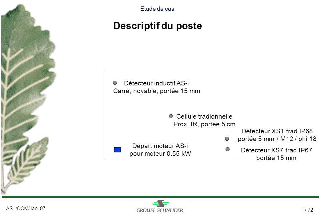 AS-i/CCM/Jan. 97 I / 72 Etude de cas Descriptif du poste Départ moteur AS-i pour moteur 0.55 kW Détecteur inductif AS-i Carré, noyable, portée 15 mm D