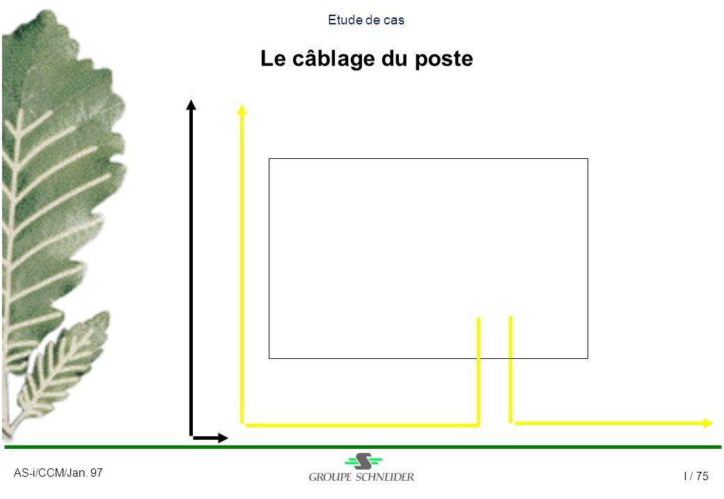 AS-i/CCM/Jan. 97 I / 75 Etude de cas Le câblage du poste