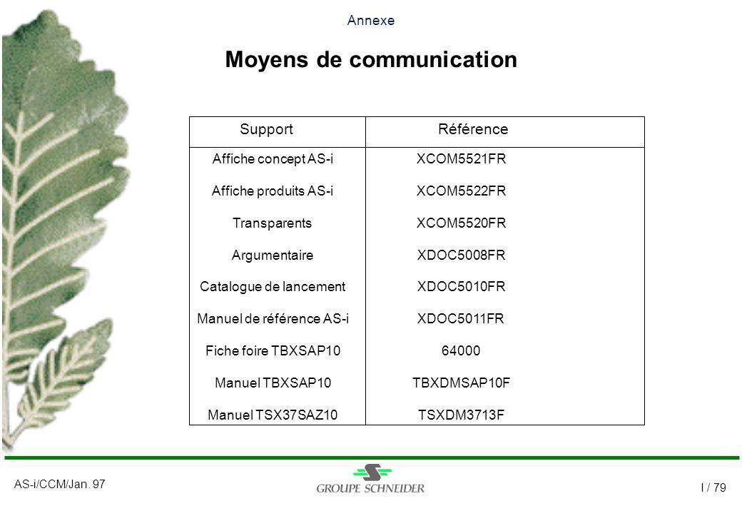 AS-i/CCM/Jan. 97 I / 79 Annexe Moyens de communication SupportRéférence Affiche concept AS-i Affiche produits AS-i Transparents Argumentaire Catalogue