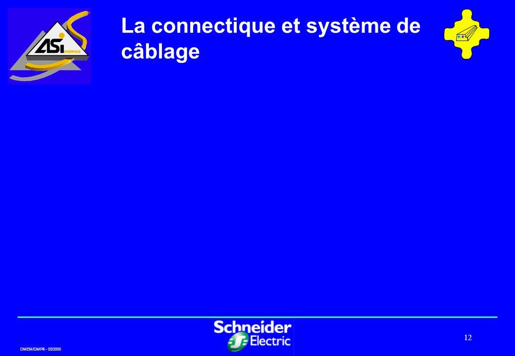 DMEM/DMPII - 03/2000 12 La connectique et système de câblage