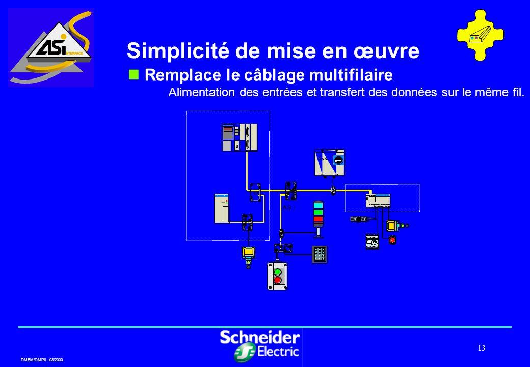 DMEM/DMPII - 03/2000 13 Simplicité de mise en œuvre Remplace le câblage multifilaire Alimentation des entrées et transfert des données sur le même fil