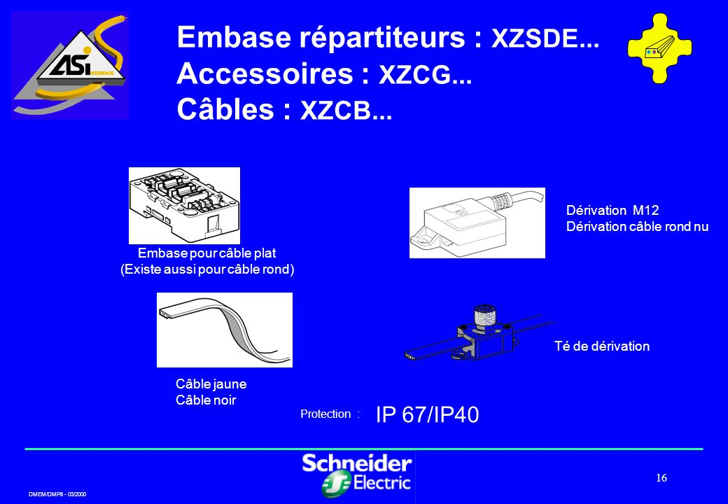DMEM/DMPII - 03/2000 16 Embase répartiteurs : XZSDE...