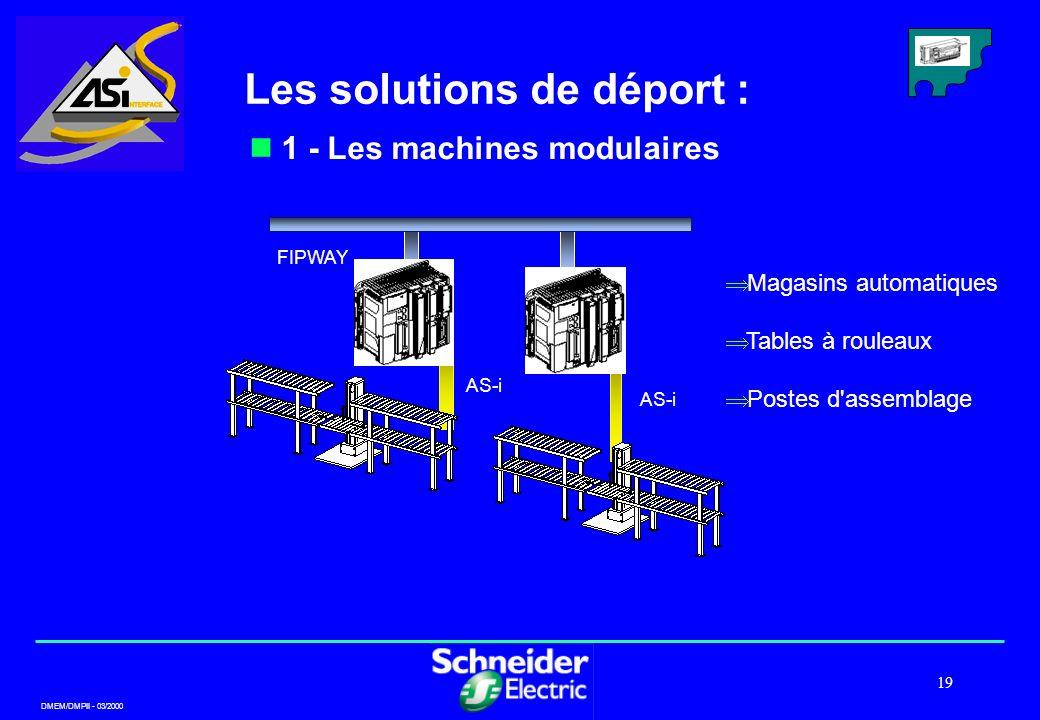 DMEM/DMPII - 03/2000 19 Les solutions de déport : 1 - Les machines modulaires FIPWAY AS-i Magasins automatiques Tables à rouleaux Postes d'assemblage