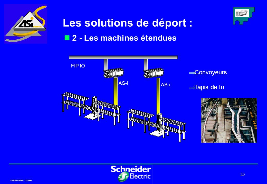 DMEM/DMPII - 03/2000 20 Les solutions de déport : 2 - Les machines étendues FIP IO AS-i Convoyeurs Tapis de tri