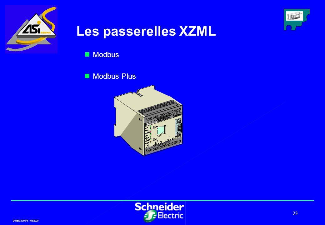 DMEM/DMPII - 03/2000 23 Les passerelles XZML Modbus Modbus Plus