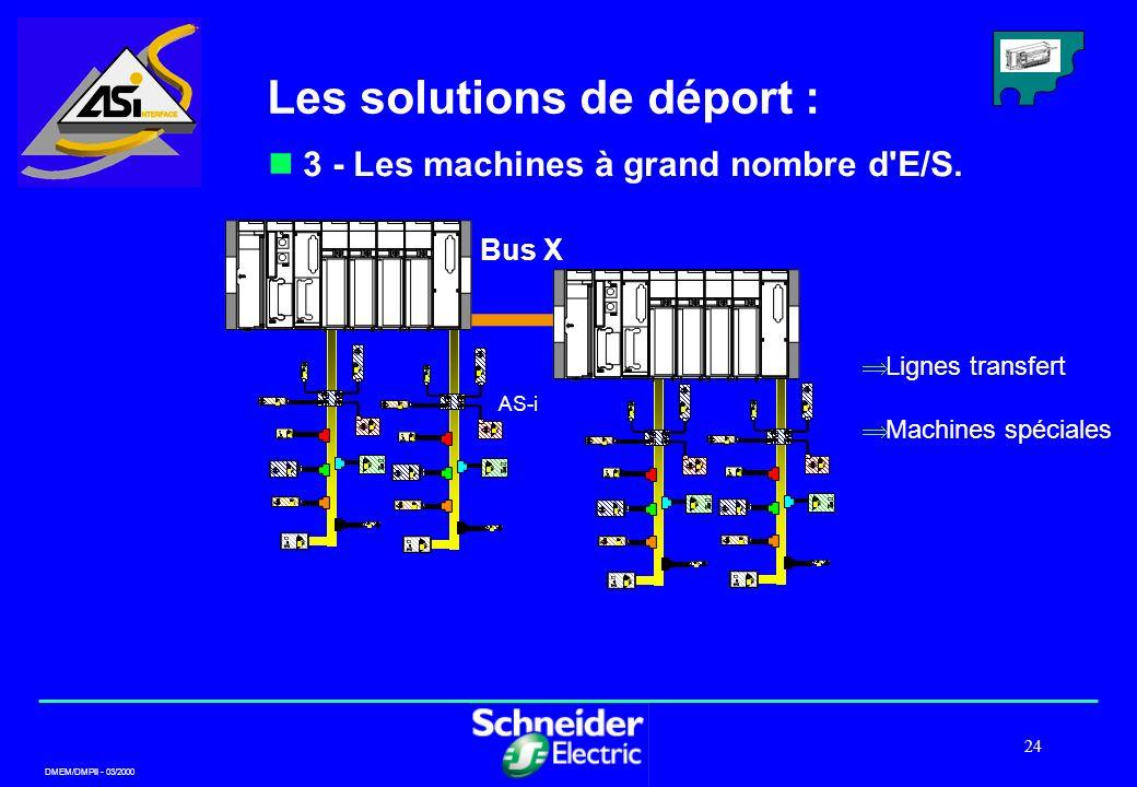 DMEM/DMPII - 03/2000 24 Les solutions de déport : 3 - Les machines à grand nombre d'E/S. AS-i Bus X Lignes transfert Machines spéciales