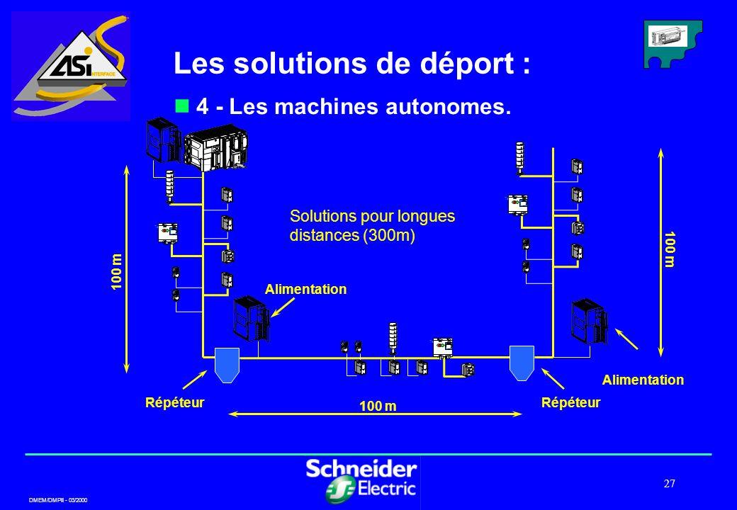 DMEM/DMPII - 03/2000 27 Solutions pour longues distances (300m) 100 m Répéteur Te T Alimentation 100 m Répéteur Alimentation 100 m Te T T Les solution