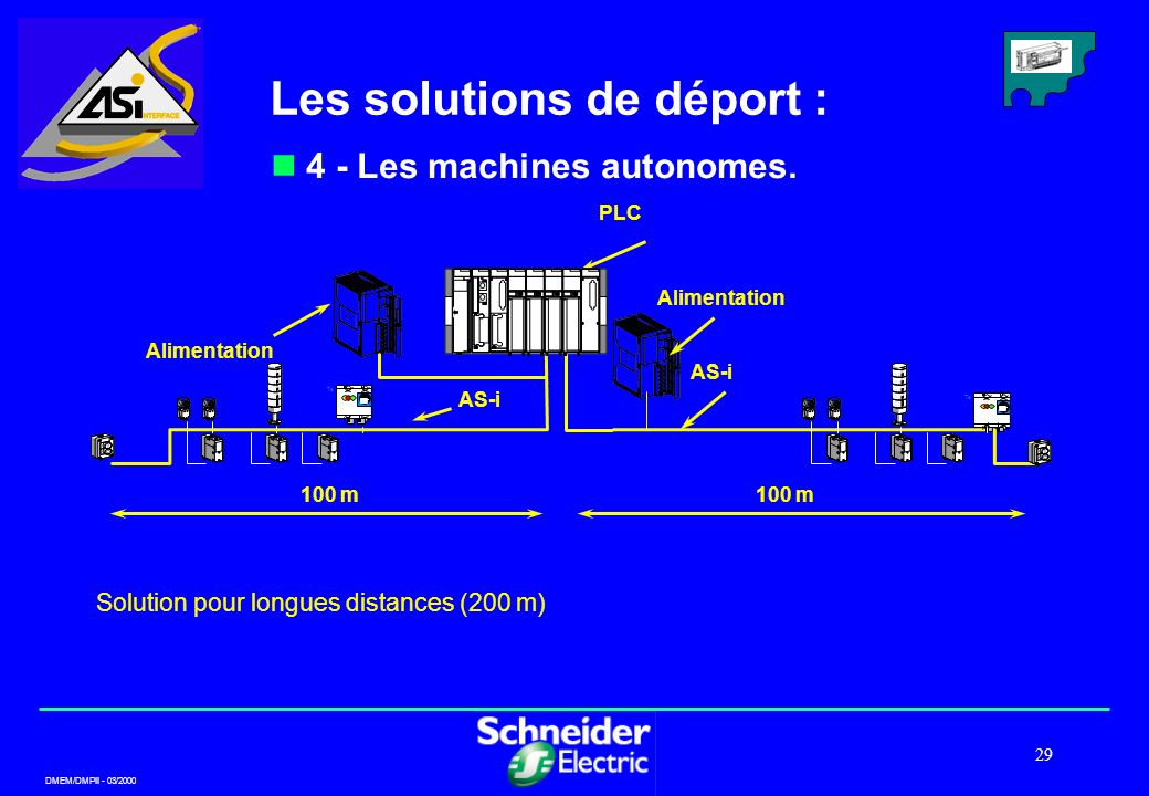DMEM/DMPII - 03/2000 29 Solution pour longues distances (200 m) Te T T 100 m Alimentation AS-i PLC Alimentation Les solutions de déport : 4 - Les machines autonomes.