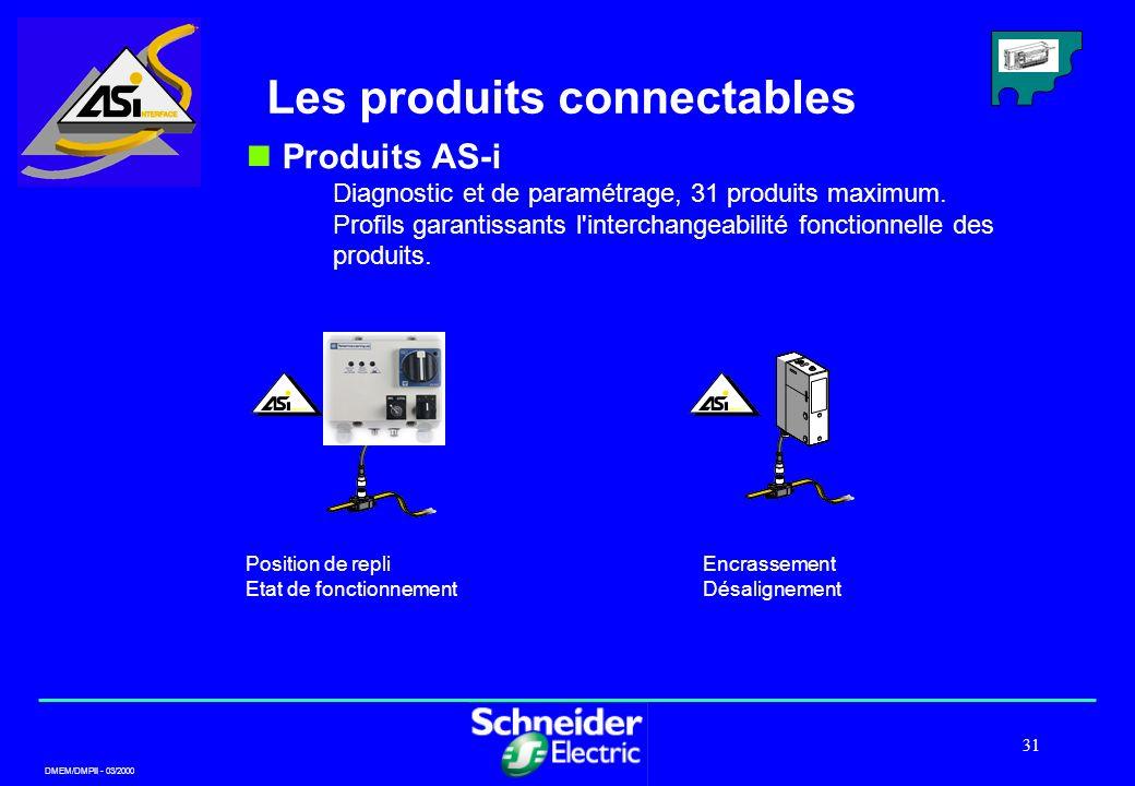DMEM/DMPII - 03/2000 31 Produits AS-i Diagnostic et de paramétrage, 31 produits maximum. Profils garantissants l'interchangeabilité fonctionnelle des