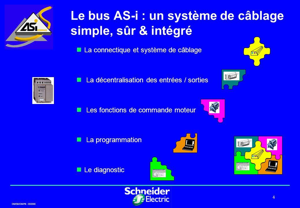 DMEM/DMPII - 03/2000 4 Le bus AS-i : un système de câblage simple, sûr & intégré La connectique et système de câblage La décentralisation des entrées
