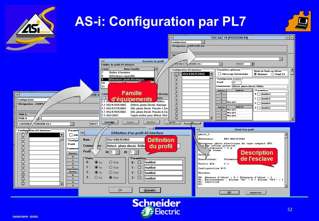 DMEM/DMPII - 03/2000 52 AS-i: Configuration par PL7 Définition du profil Description de l'esclave Famille d'équipements