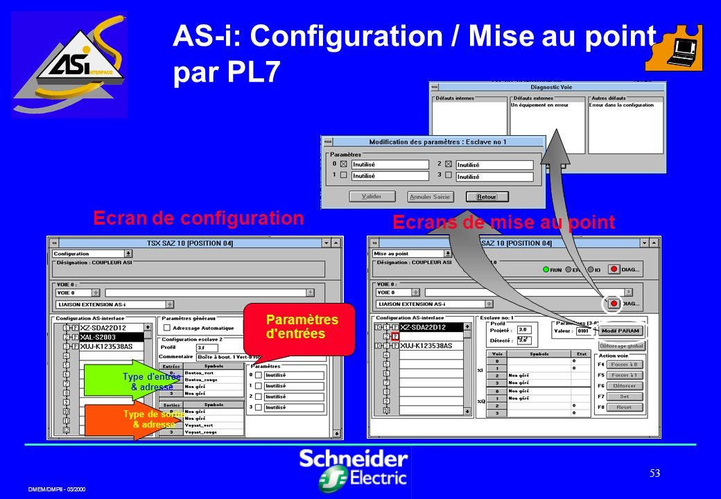DMEM/DMPII - 03/2000 53 AS-i: Configuration / Mise au point par PL7 Ecran de configuration Ecrans de mise au point Type de sortie & adresse Type d'ent