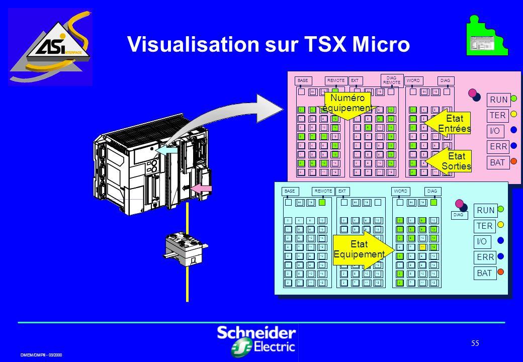 DMEM/DMPII - 03/2000 55 Visualisation sur TSX Micro Etat Entrées Etat Sorties Etat Equipement Numéro équipement