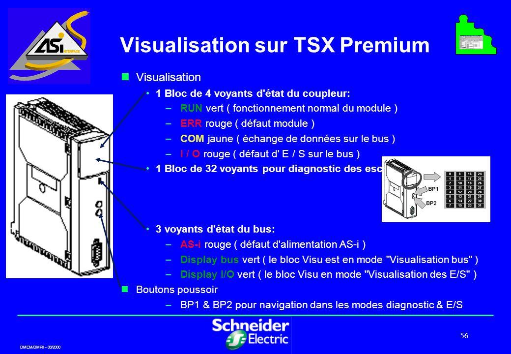 DMEM/DMPII - 03/2000 56 Visualisation sur TSX Premium Visualisation 1 Bloc de 4 voyants d'état du coupleur: –RUN vert ( fonctionnement normal du modul