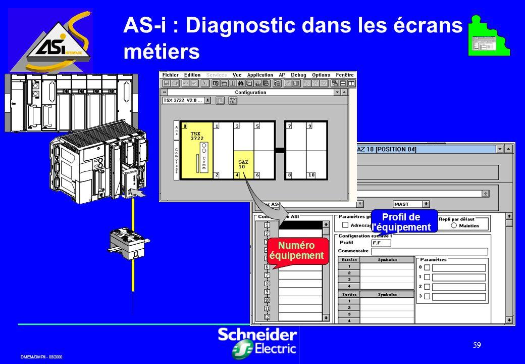 DMEM/DMPII - 03/2000 59 AS-i : Diagnostic dans les écrans métiers Profil de l'équipement Numéro équipement