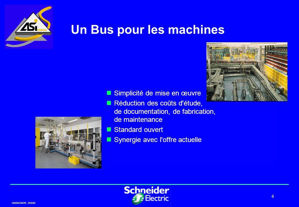 DMEM/DMPII - 03/2000 6 Simplicité de mise en œuvre Réduction des coûts d'étude, de documentation, de fabrication, de maintenance Standard ouvert Syner