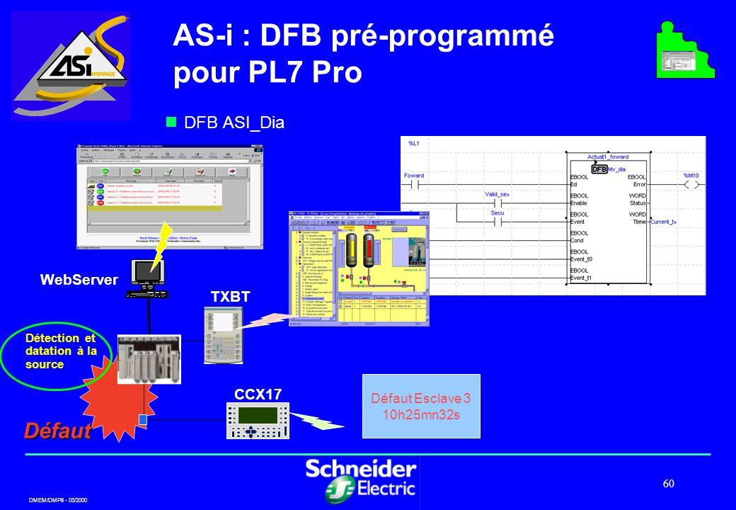 DMEM/DMPII - 03/2000 60 DFB ASI_Dia AS-i : DFB pré-programmé pour PL7 Pro Détection et datation à la source Défaut CCX17 TXBT WebServer Défaut Esclave