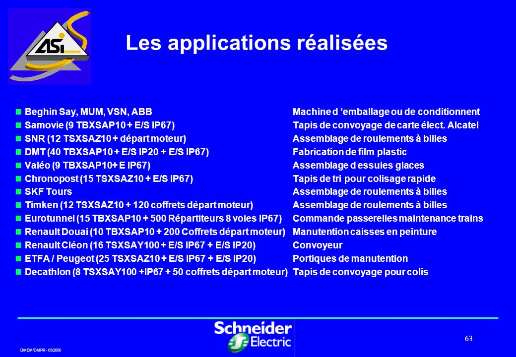 DMEM/DMPII - 03/2000 63 Les applications réalisées Beghin Say, MUM, VSN, ABBMachine d emballage ou de conditionnent Samovie (9 TBXSAP10 + E/S IP67)Tapis de convoyage de carte élect.