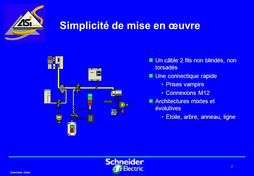 DMEM/DMPII - 03/2000 7 Simplicité de mise en œuvre Un câble 2 fils non blindés, non torsadés Une connectique rapide Prises vampire Connexions M12 Arch