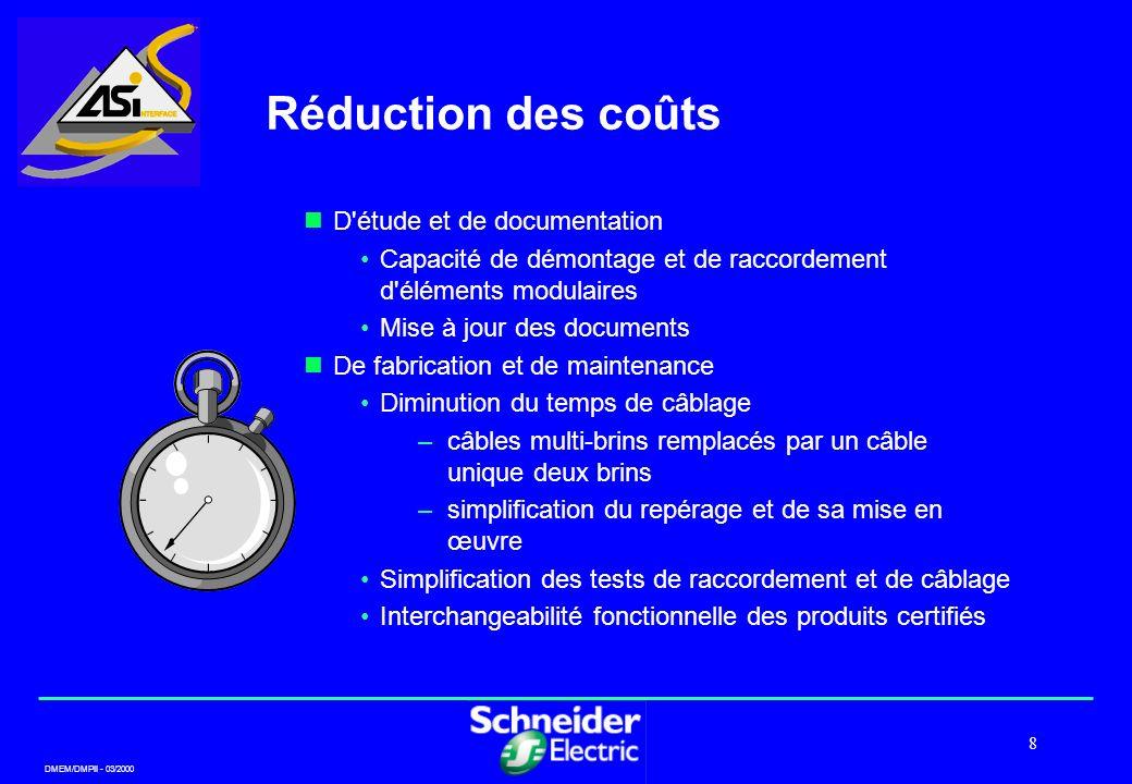 DMEM/DMPII - 03/2000 8 Réduction des coûts D'étude et de documentation Capacité de démontage et de raccordement d'éléments modulaires Mise à jour des